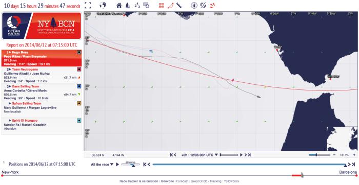 Tracking na godz 0915 - screen z godziny 0940. / http://oceanmasters-nytobcn.geovoile.com/2014/app/flash/