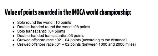 Tabela punktów http://www.imoca.org/en/championnat-monde-IMOCA/