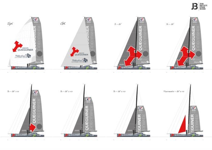 Osiem standardowych żagli na jachcie IMOCA Open 60 na przykładzie Queguiner Leucémie-Espoir © JB Epron