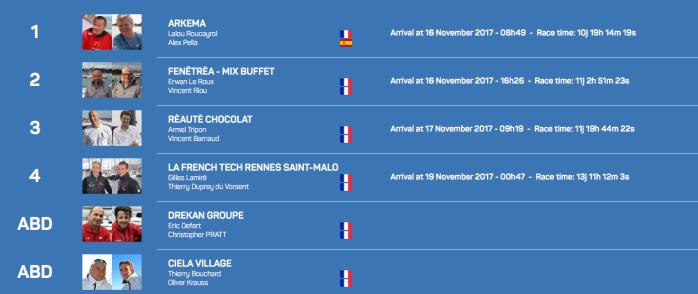 Zrzut ekranu 2017-11-19 o 19.11.33